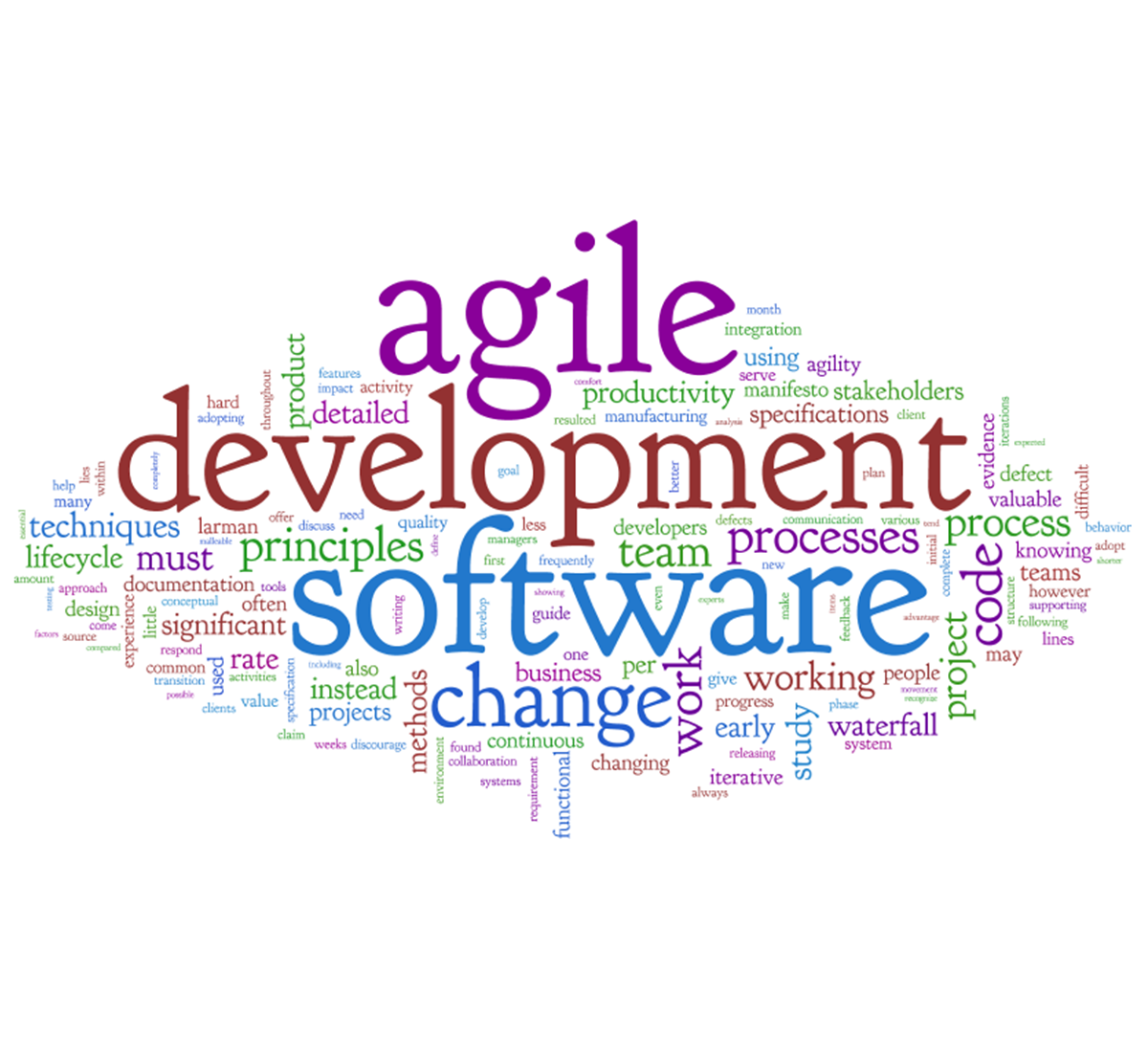 http://arksstech.com/wp-content/upload/2018/06/agile.png