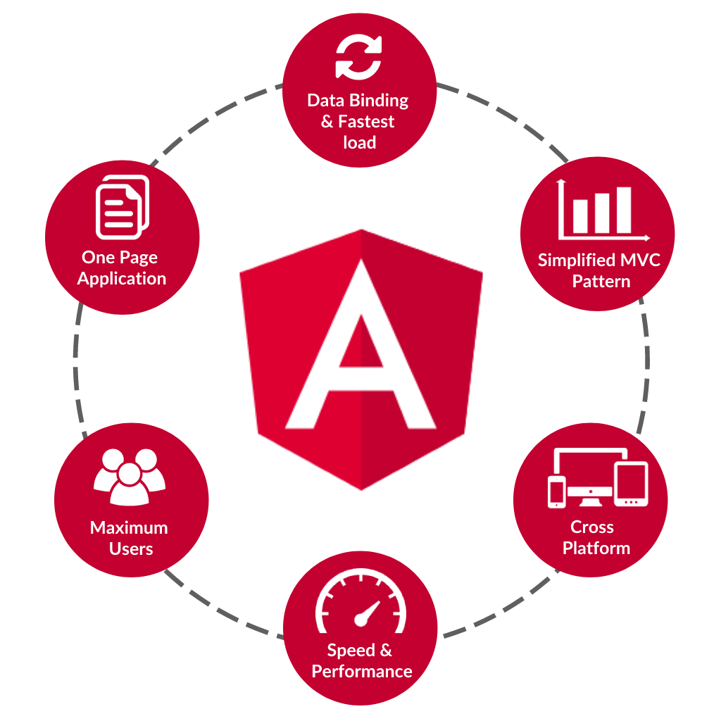 https://arksstech.com/wp-content/upload/2021/03/about-angular.png